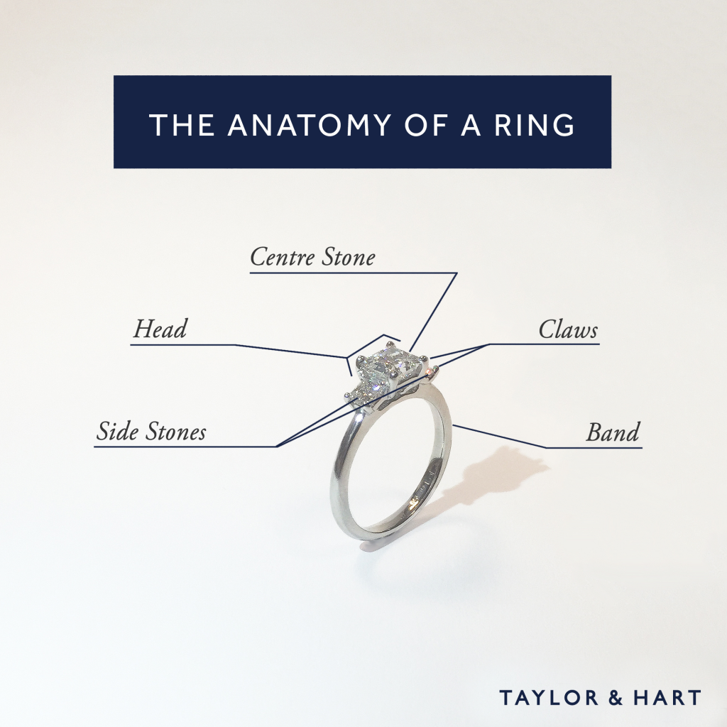 Understanding the anatomy of an engagement ring 2017 wedding tips lets delve into the basics of the anatomy of an engagement ring so you can express and understand exactly what you want or do not wantfor your special ccuart Choice Image